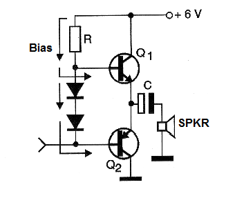 Figure 4 - Typical quiescent currents at an output stage of a typical complementary power amplifier
