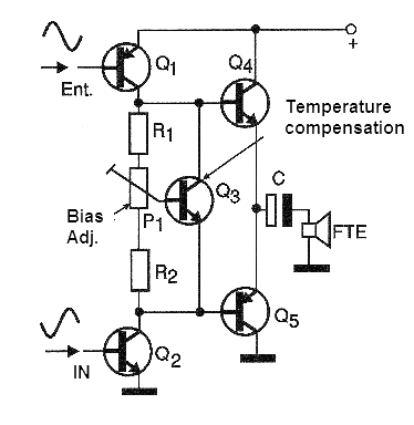 Figure 8 - Using the thermal characteristics of a transistor to stabilize the temperature of an output stage.