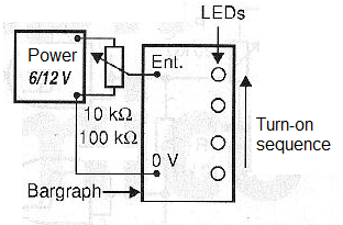 Figure 4 - Test circuit for the bargraph
