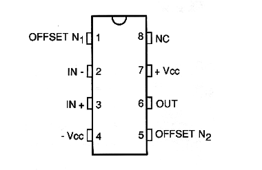 Figure 1 – The TL051 IC