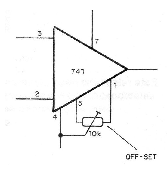 Figure 5 - Offset adjustment