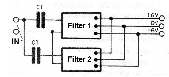 Figure 6 - Use of several filters in parallel