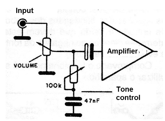 Figure 1 - Simplified tone control