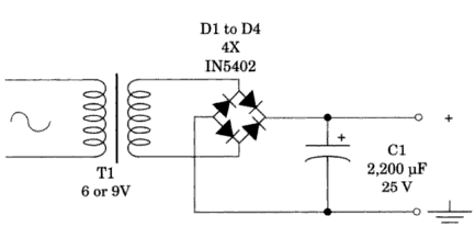 Figure 5 - Power supply