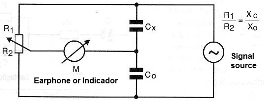 Sauty Bridge for capacitances