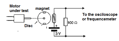 Figure 6 - rpm measurement