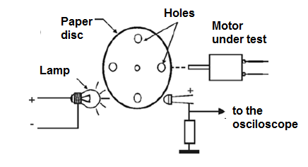 Figure 7 - Optical speed meter