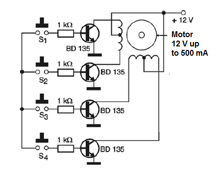 Figure 10 - Testing stepper motors