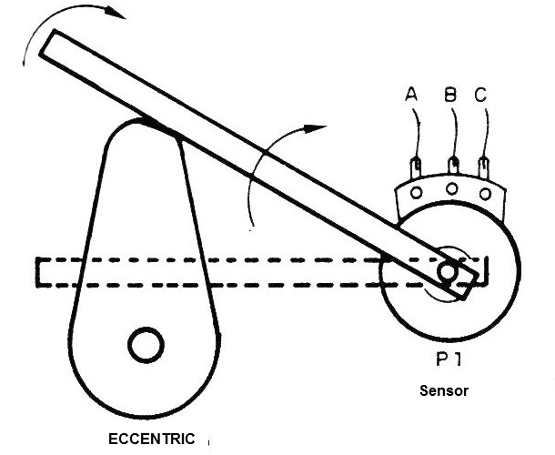 Figure 1 - Drive for an eccentric system