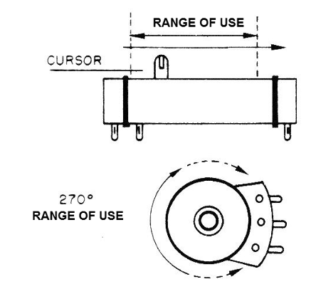 Figure 2 - Using two types of potentiometers