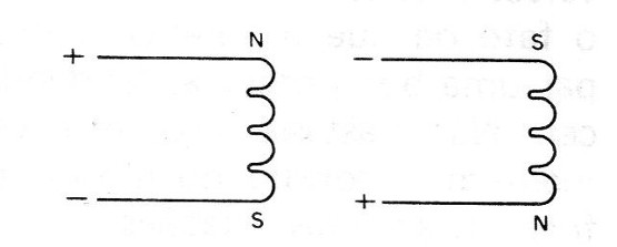 Figure 2 - Reversing the direction of the rotation