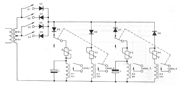 Figure 7 - Multiple control