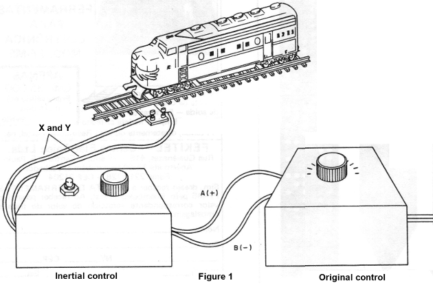 Figure 1 - Connection of the control