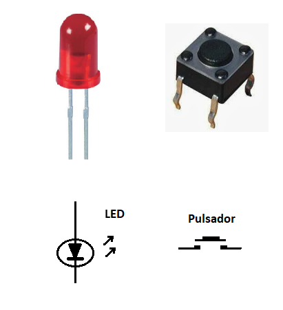 Figure 4. Electronic components