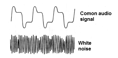 Figure 2 - White noise