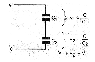 Figure 6 - Connection of <b>Capacitors</b> in series.