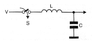 Figure 12 - Oscillation in an LC circuit.