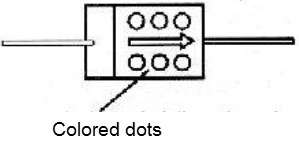 Figure 7 - A traditional mica capacitor.