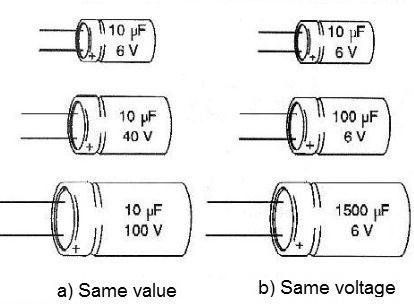 Figure 9 - The size is determined by the capacitance and voltage of work