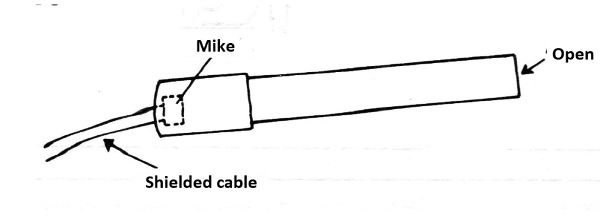 Figure 1 - Tubular directional microphone