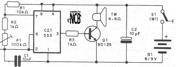 Figure 1 - The transmitter diagram