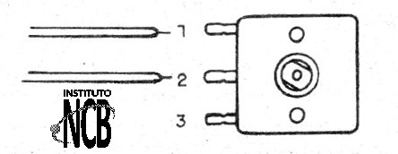 Figure 3 - Variable connection