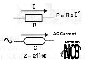 Capacitive reactance of a capacitor.