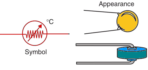 Figure 2    The NTC resistor, or thermistor