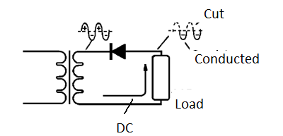 Figure 3 - Using two diodes