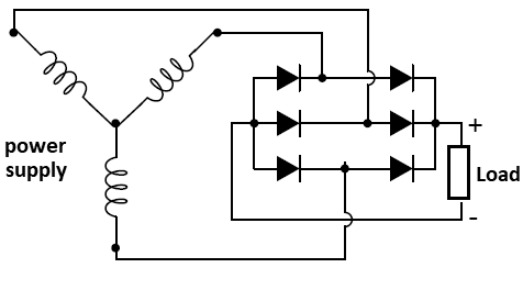 Figure 9 - Three-phase Full Wave Rectifier