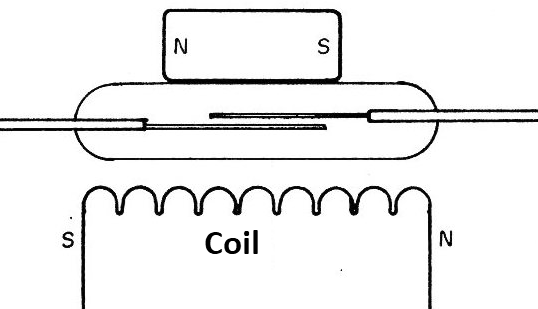 Figure 19 - An NC reed relay