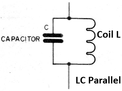 Figure 1 - The Resonant Parallel LC Circuit