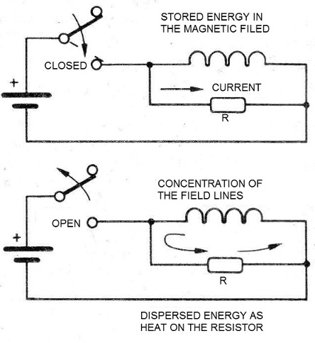 Figure 7 - The circuit with an inductor