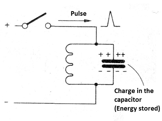 Figure 14 - The oscillating circuit