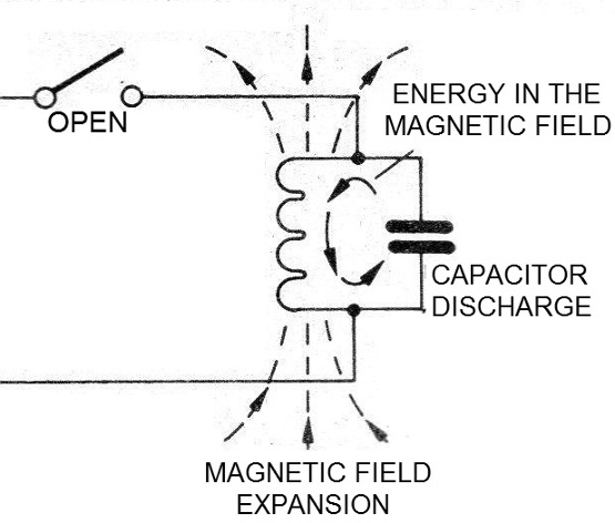 Figure 15 - Capacitor power transfers to the inductor