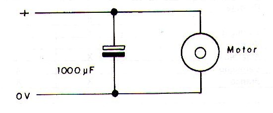 Figure 4 - Filtering out the noise generated by a motor.