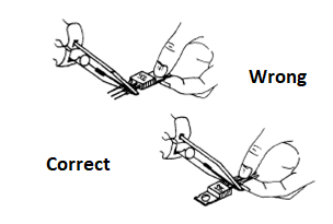 Figure 1 - Using nose pliers