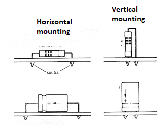 Figure 4 - Vertical Mounting of Components