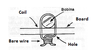 Figure 6 - Fixing a component without the use of solder