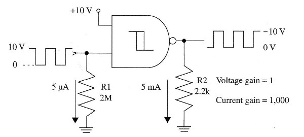 Figure 1 – Digital amplifier. R1 and R2 determine the current gain