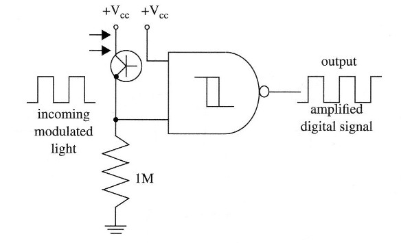Figure 2 – Digital amplifier using a photo-transistor wired to the input