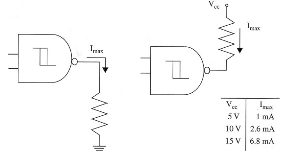 Figure 5 – Current drain on the source depends on the power supply voltage