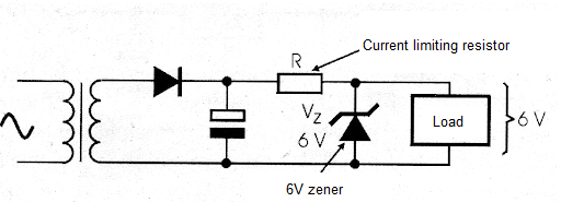 Figure 2 - Connection of the zener diode as a voltage regulator