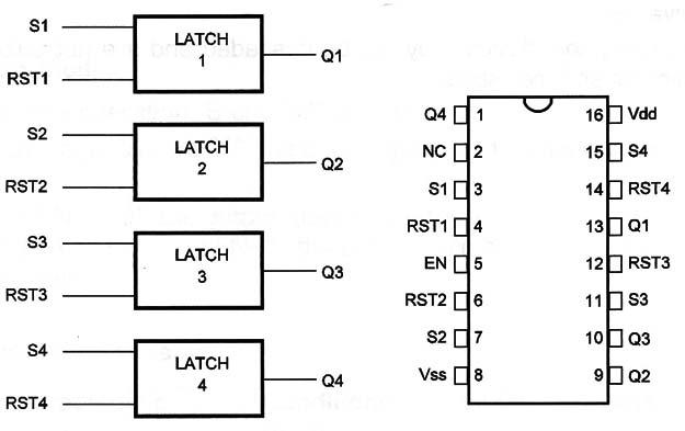 4044 Quad Tri State Nand Rs Latches Cm034e