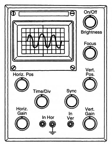 Figure 3 – An analog low-cost oscilloscope