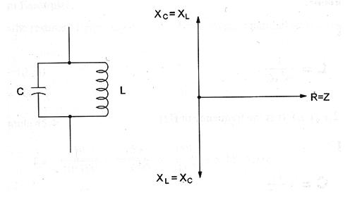 Resonance (MA045E)