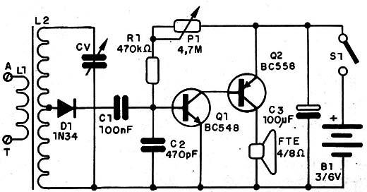 Phenomenal Two Transistor Am Radio Min068E Wiring Database Gramgelartorg