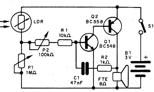 light beam telegraph mine figure 1 schematic diagram of thelight beam communicator